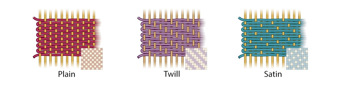 Types of Weaves – Textile Glossary